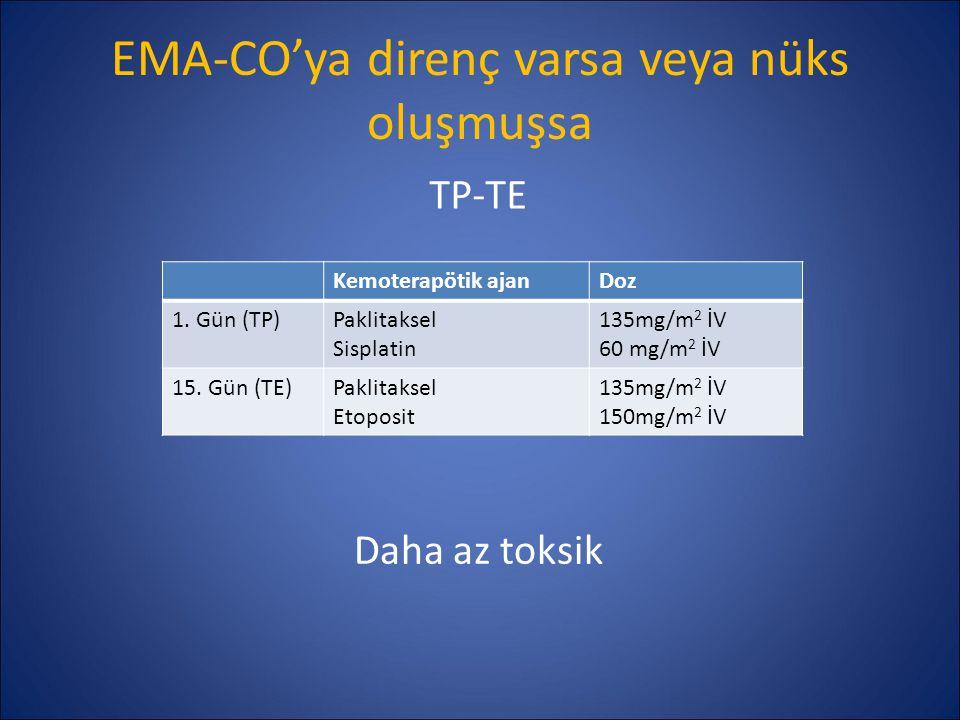 EMA-CO'ya direnç varsa veya nüks oluşmuşsa Kemoterapötik ajanDoz 1. Gün (TP)Paklitaksel Sisplatin 135mg/m 2 İV 60 mg/m 2 İV 15. Gün (TE)Paklitaksel Et