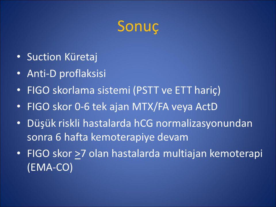 Sonuç Suction Küretaj Anti-D proflaksisi FIGO skorlama sistemi (PSTT ve ETT hariç) FIGO skor 0-6 tek ajan MTX/FA veya ActD Düşük riskli hastalarda hCG