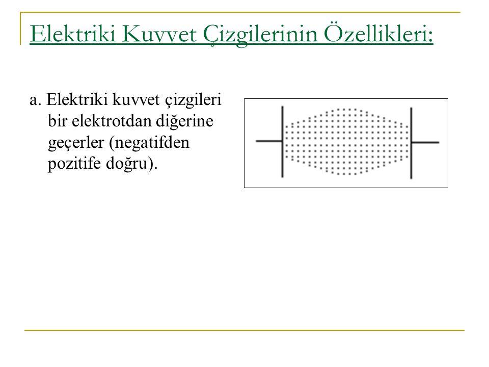 Elektriki Kuvvet Çizgilerinin Özellikleri: a. Elektriki kuvvet çizgileri bir elektrotdan diğerine geçerler (negatifden pozitife doğru).