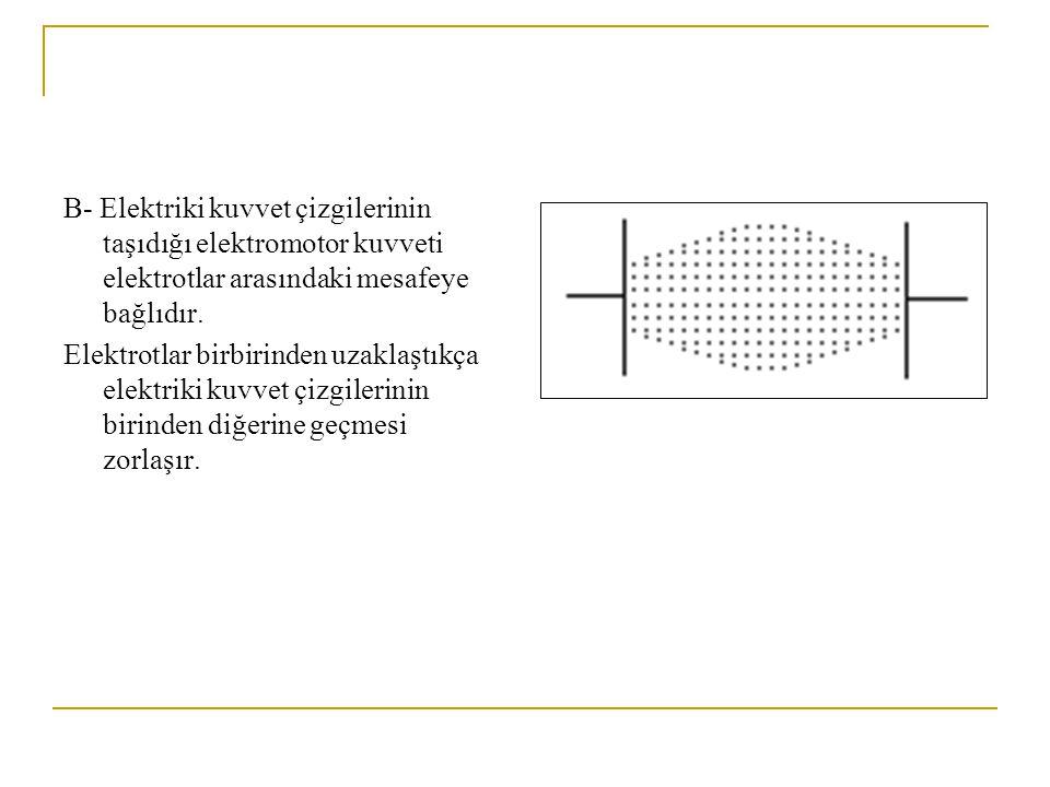 B- Elektriki kuvvet çizgilerinin taşıdığı elektromotor kuvveti elektrotlar arasındaki mesafeye bağlıdır. Elektrotlar birbirinden uzaklaştıkça elektrik
