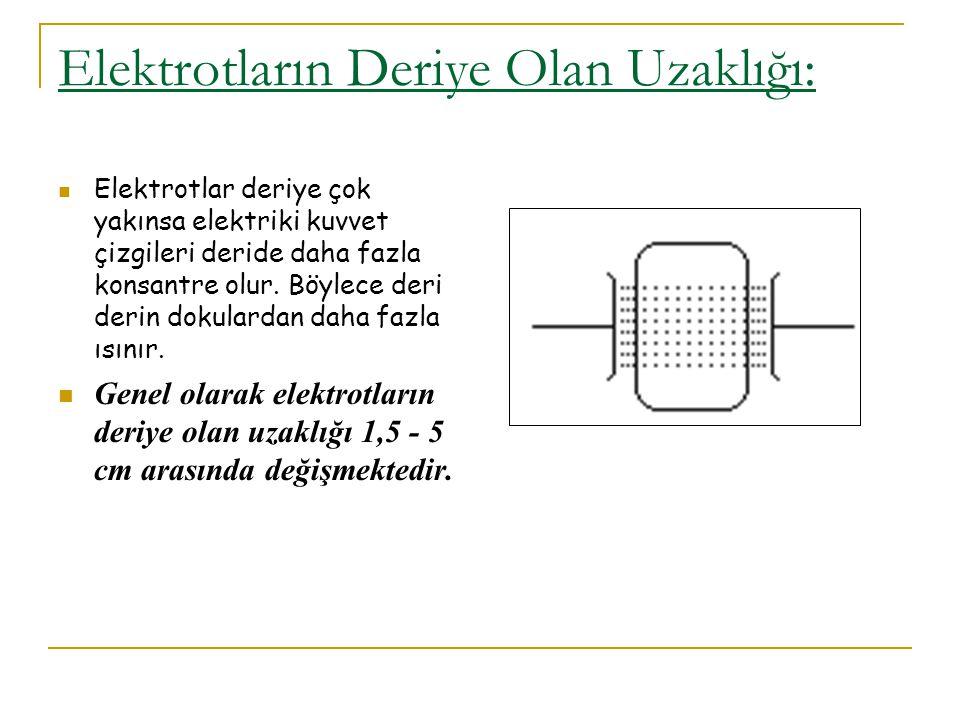 Elektrotların Deriye Olan Uzaklığı: Elektrotlar deriye çok yakınsa elektriki kuvvet çizgileri deride daha fazla konsantre olur. Böylece deri derin dok