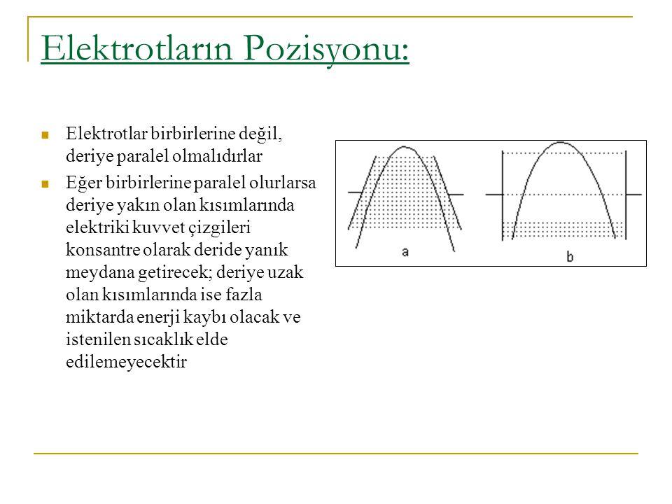 Elektrotların Pozisyonu: Elektrotlar birbirlerine değil, deriye paralel olmalıdırlar Eğer birbirlerine paralel olurlarsa deriye yakın olan kısımlarınd