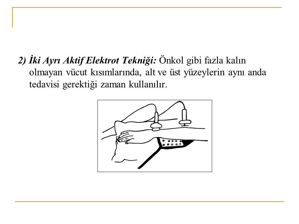 2) İki Ayrı Aktif Elektrot Tekniği: Önkol gibi fazla kalın olmayan vücut kısımlarında, alt ve üst yüzeylerin aynı anda tedavisi gerektiği zaman kullan