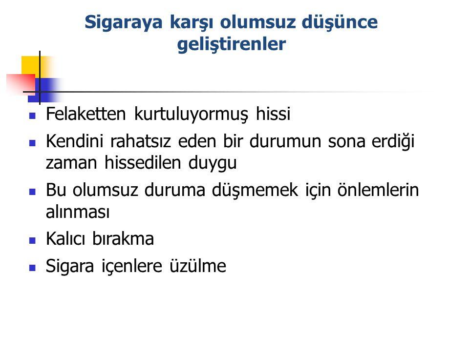 Sezer RE, Cumhuriyet Tıp Derg, 2011.