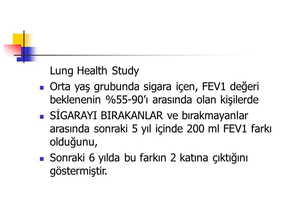 Lung Health Study Orta yaş grubunda sigara içen, FEV1 değeri beklenenin %55-90'ı arasında olan kişilerde SİGARAYI BIRAKANLAR ve bırakmayanlar arasında