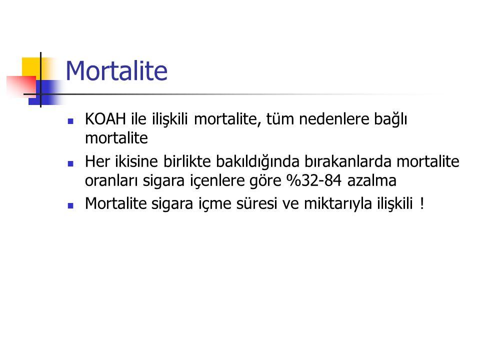 Mortalite KOAH ile ilişkili mortalite, tüm nedenlere bağlı mortalite Her ikisine birlikte bakıldığında bırakanlarda mortalite oranları sigara içenlere