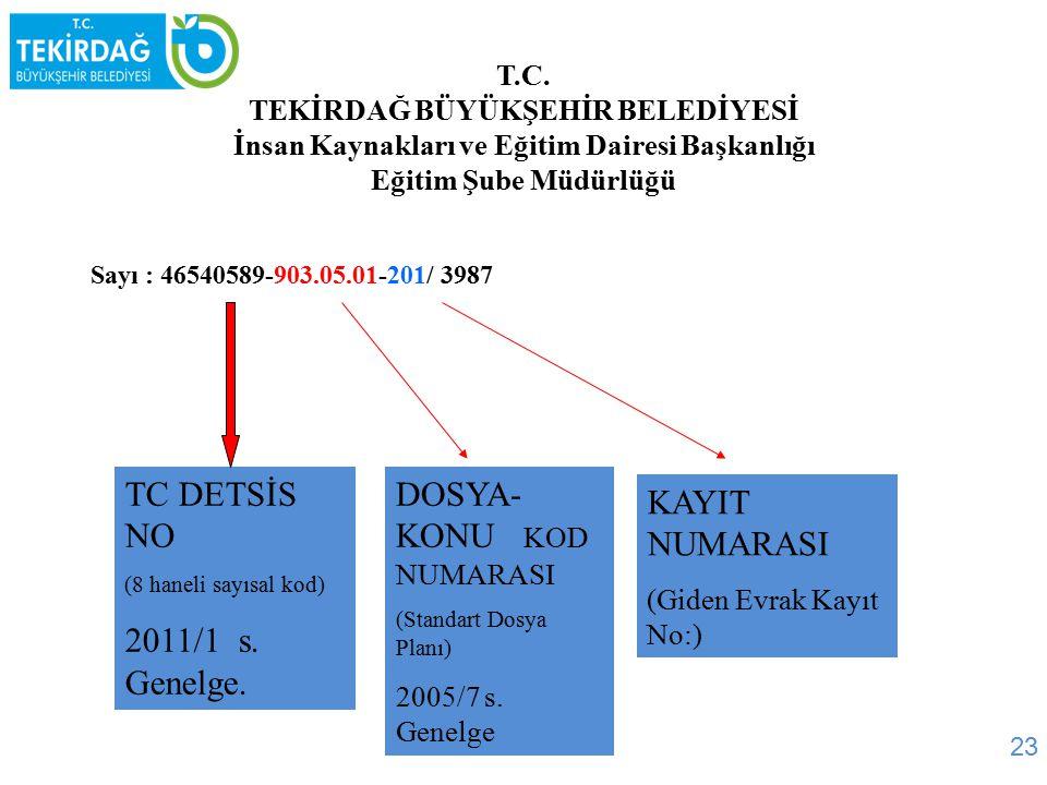 23 T.C. TEKİRDAĞ BÜYÜKŞEHİR BELEDİYESİ İnsan Kaynakları ve Eğitim Dairesi Başkanlığı Eğitim Şube Müdürlüğü Sayı : 46540589-903.05.01-201/ 3987 TC DETS