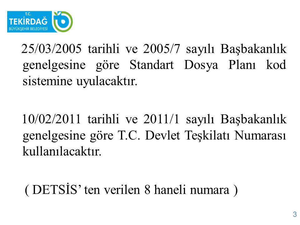 25/03/2005 tarihli ve 2005/7 sayılı Başbakanlık genelgesine göre Standart Dosya Planı kod sistemine uyulacaktır. 10/02/2011 tarihli ve 2011/1 sayılı B