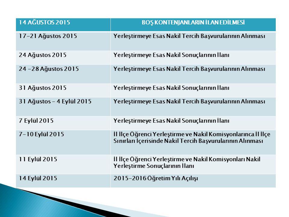 14 AĞUSTOS 2015BOŞ KONTENJANLARIN İLAN EDİLMESİ 17-21 Ağustos 2015Yerleştirmeye Esas Nakil Tercih Başvurularının Alınması 24 Ağustos 2015Yerleştirmeye Esas Nakil Sonuçlarının İlanı 24 -28 Ağustos 2015Yerleştirmeye Esas Nakil Tercih Başvurularının Alınması 31 Ağustos 2015Yerleştirmeye Esas Nakil Sonuçlarının İlanı 31 Ağustos - 4 Eylül 2015Yerleştirmeye Esas Nakil Tercih Başvurularının Alınması 7 Eylül 2015Yerleştirmeye Esas Nakil Sonuçlarının İlanı 7-10 Eylül 2015İl İlçe Öğrenci Yerleştirme ve Nakil Komisyonlarınca İl İlçe Sınırları İçerisinde Nakil Tercih Başvurularının Alınması 11 Eylül 2015İl İlçe Öğrenci Yerleştirme ve Nakil Komisyonları Nakil Yerleştirme Sonuçlarının İlanı 14 Eylül 20152015-2016 Öğretim Yılı Açılışı