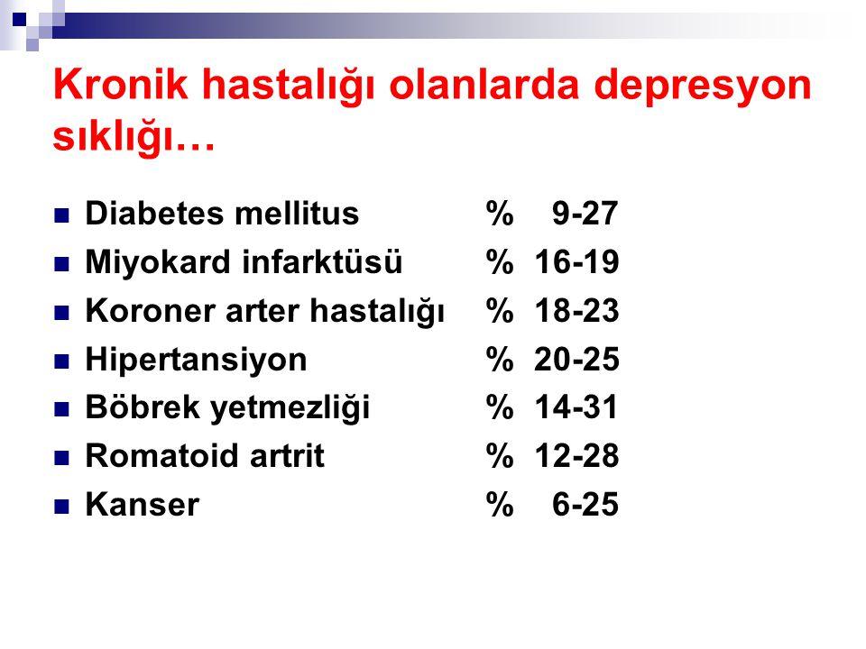 Kronik hastalığı olanlarda depresyon sıklığı… Diabetes mellitus% 9-27 Miyokard infarktüsü% 16-19 Koroner arter hastalığı% 18-23 Hipertansiyon% 20-25 B