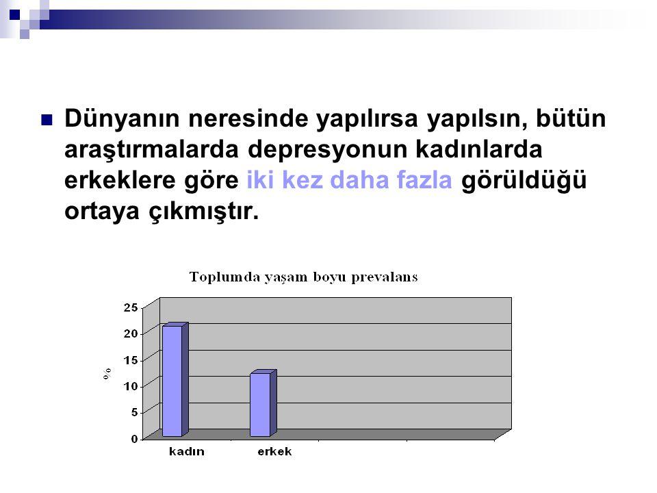 Yanlış kullanımlar… Antidepresan kullanırken sigara içmeye devam etmek antidepresanın etkisini düşürüyor.