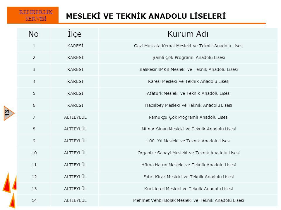 13 REHBERL İ K SERV İ S İ MESLEKİ VE TEKNİK ANADOLU LİSELERİ NoİlçeKurum Adı 1 KARESİ Gazi Mustafa Kemal Mesleki ve Teknik Anadolu Lisesi 2 KARESİ Şam