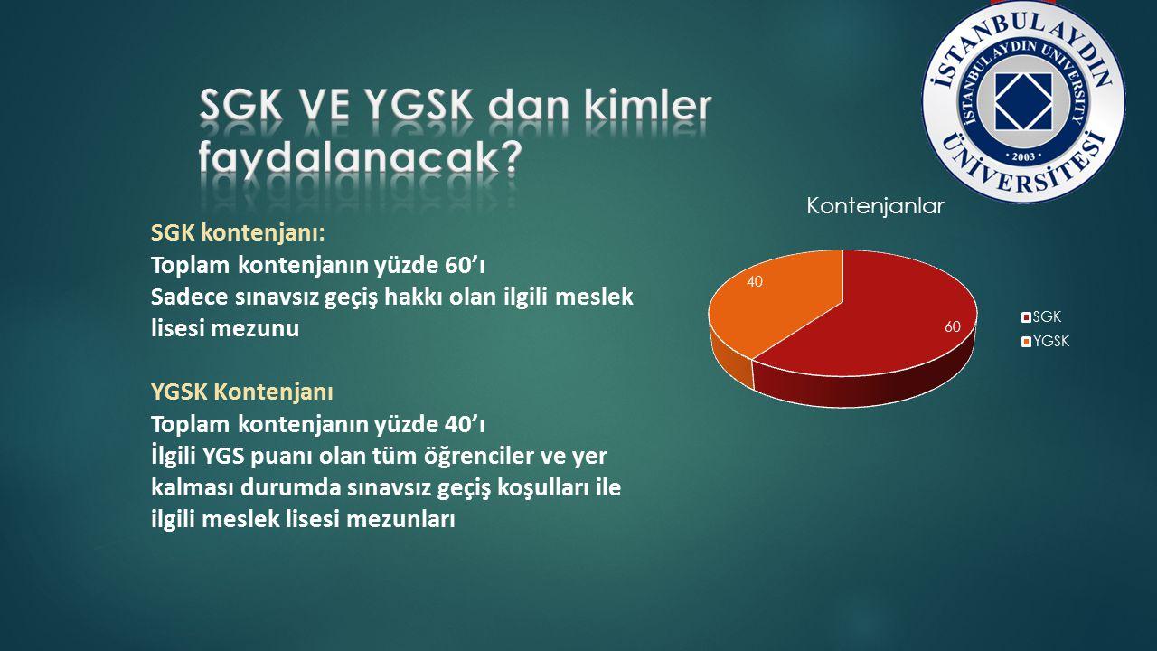 SGK kontenjanı: Toplam kontenjanın yüzde 60'ı Sadece sınavsız geçiş hakkı olan ilgili meslek lisesi mezunu YGSK Kontenjanı Toplam kontenjanın yüzde 40