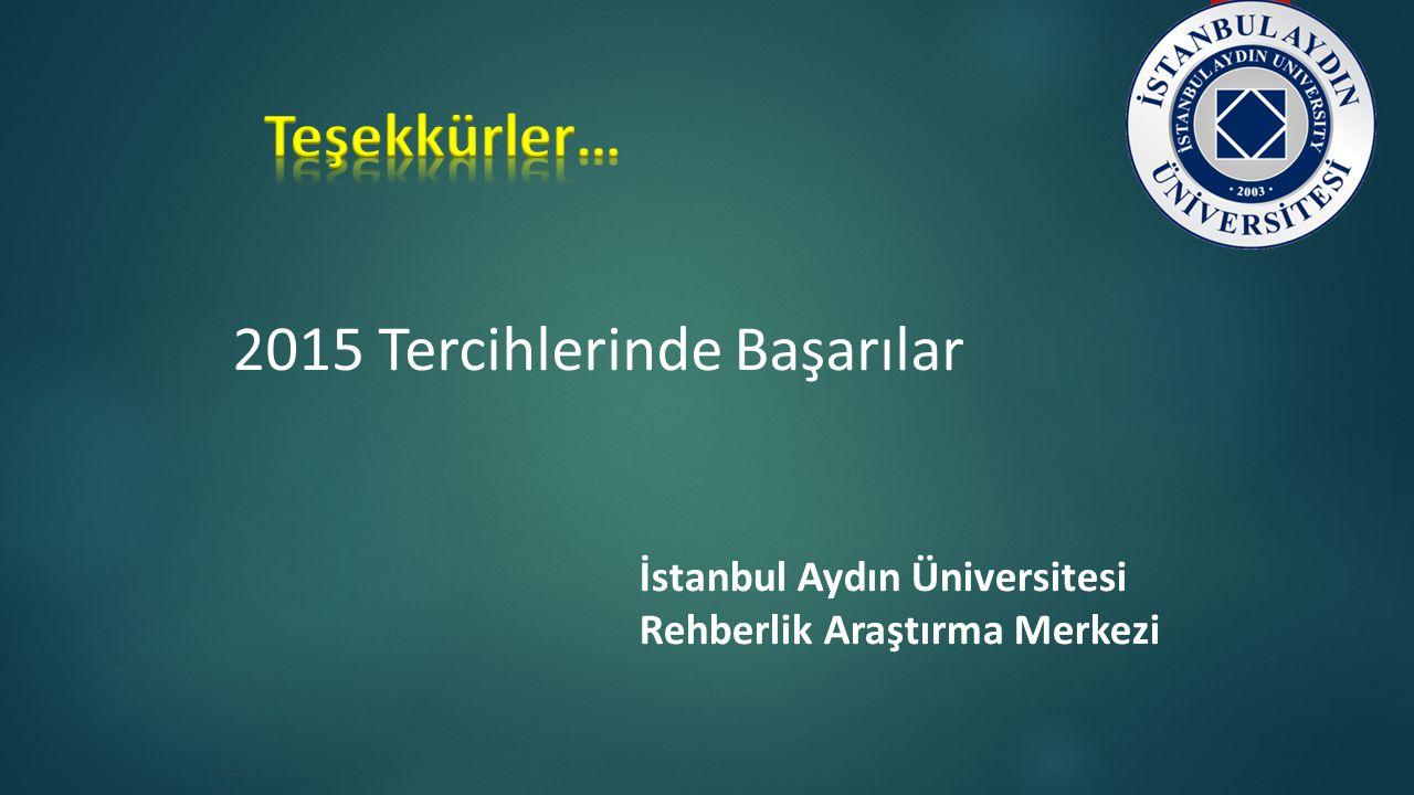İstanbul Aydın Üniversitesi Rehberlik Araştırma Merkezi 2015 Tercihlerinde Başarılar