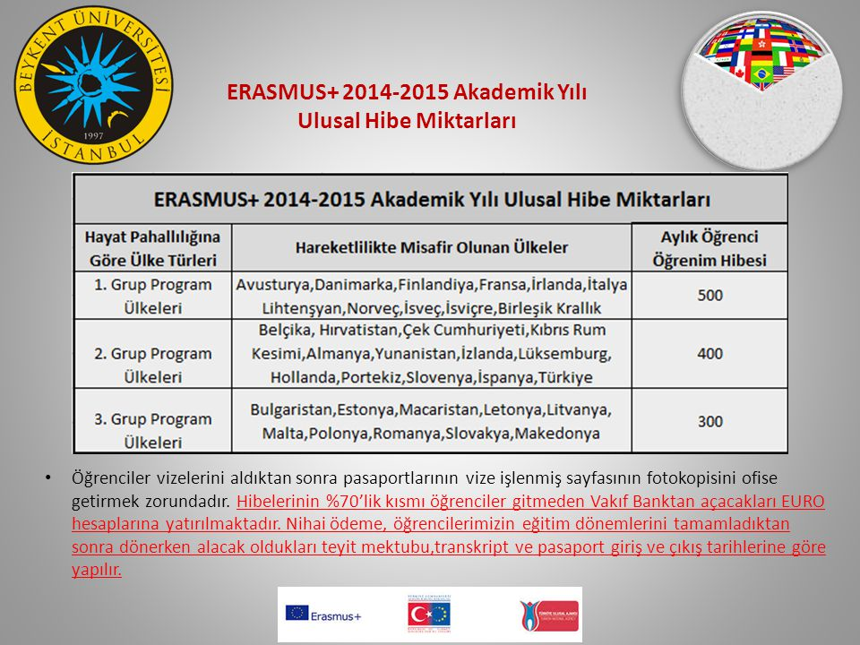 Erasmus Anlaşmalı Bölümler ve Okullar İşletme University of Applied Sciences Wiener Neustadt Avusturya FHWien University of Applied Sciences of WKW Avusturya University College of Northern Denmark Danimarka Lillebaelt Academy of Professional Higher Education Danimarka VIA University College, Teko Design + Business Danimarka Business Academy South West Danimarka IBS Mednarodna Poslovna Sola Ljubljana Slovenya University of Maribor Slovenya Moray College İngiltere The Manchester Metropolitan University İngiltere Comillas Pontificial University İspanya