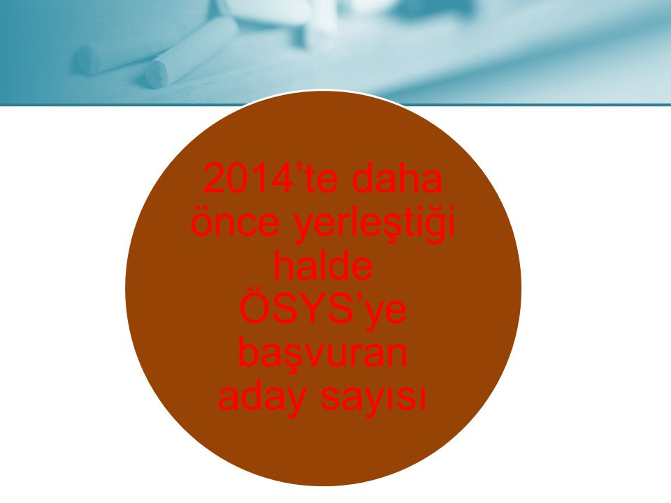2014'te daha önce yerleştiği halde ÖSYS'ye başvuran aday sayısı