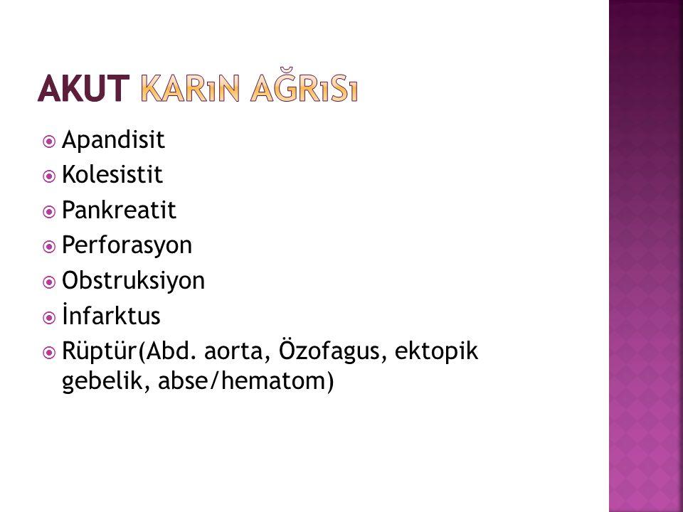  Apandisit  Kolesistit  Pankreatit  Perforasyon  Obstruksiyon  İnfarktus  Rüptür(Abd. aorta, Özofagus, ektopik gebelik, abse/hematom)