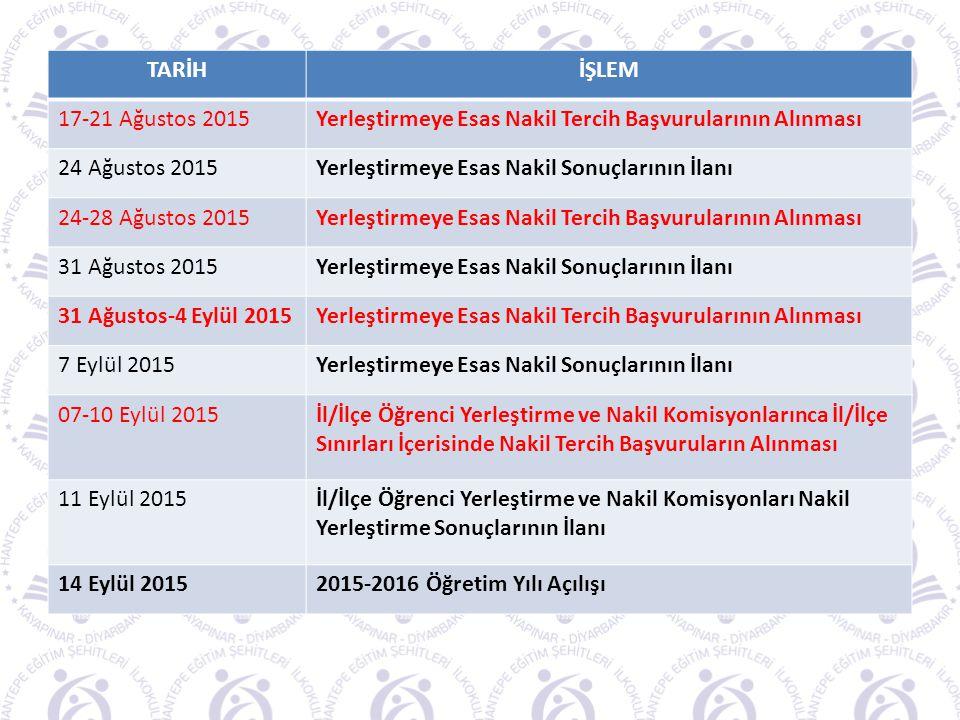 TARİHİŞLEM 17-21 Ağustos 2015Yerleştirmeye Esas Nakil Tercih Başvurularının Alınması 24 Ağustos 2015Yerleştirmeye Esas Nakil Sonuçlarının İlanı 24-28 Ağustos 2015Yerleştirmeye Esas Nakil Tercih Başvurularının Alınması 31 Ağustos 2015Yerleştirmeye Esas Nakil Sonuçlarının İlanı 31 Ağustos-4 Eylül 2015Yerleştirmeye Esas Nakil Tercih Başvurularının Alınması 7 Eylül 2015Yerleştirmeye Esas Nakil Sonuçlarının İlanı 07-10 Eylül 2015İl/İlçe Öğrenci Yerleştirme ve Nakil Komisyonlarınca İl/İlçe Sınırları İçerisinde Nakil Tercih Başvuruların Alınması 11 Eylül 2015İl/İlçe Öğrenci Yerleştirme ve Nakil Komisyonları Nakil Yerleştirme Sonuçlarının İlanı 14 Eylül 20152015-2016 Öğretim Yılı Açılışı