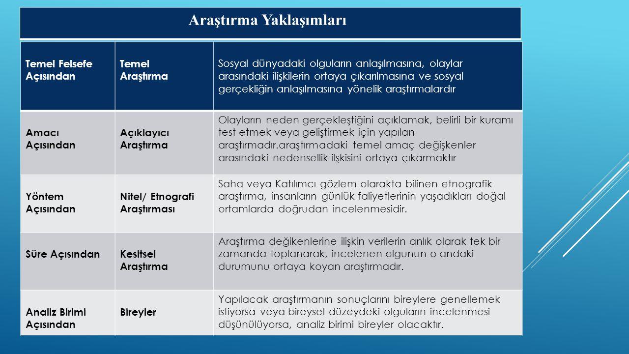 Gözlem Form Örneği İstanbul Sabahattin Zaim Üniversitesi'nin dersliklerinin genel çevresi.