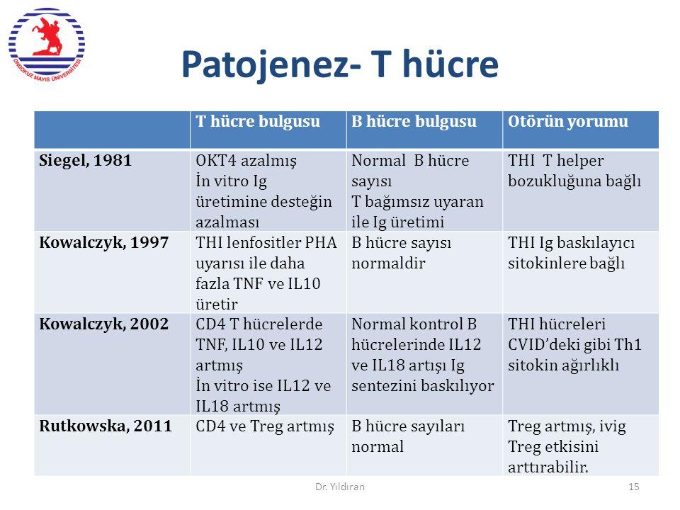 Patojenez- T hücre T hücre bulgusuB hücre bulgusuOtörün yorumu Siegel, 1981OKT4 azalmış İn vitro Ig üretimine desteğin azalması Normal B hücre sayısı