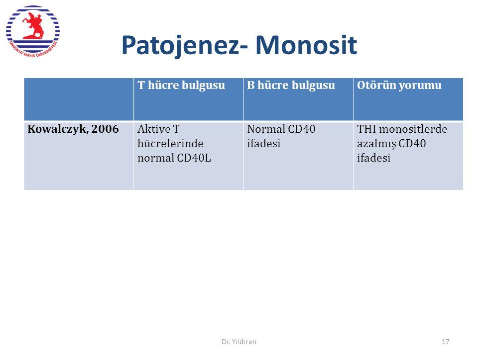 Patojenez- Monosit T hücre bulgusuB hücre bulgusuOtörün yorumu Kowalczyk, 2006Aktive T hücrelerinde normal CD40L Normal CD40 ifadesi THI monositlerde