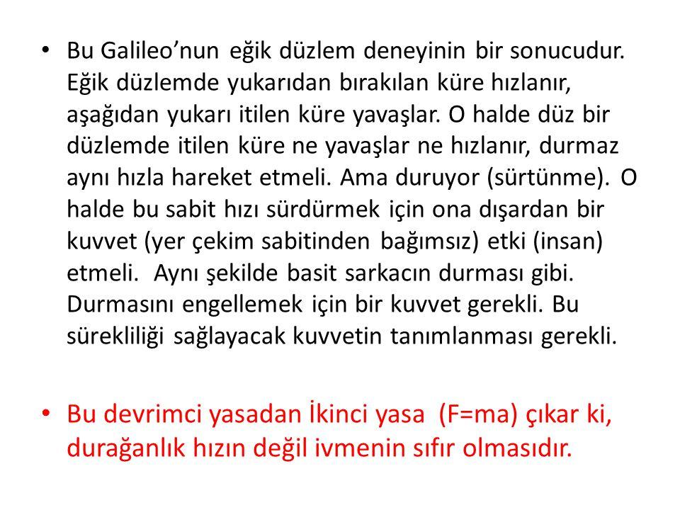 Bu Galileo'nun eğik düzlem deneyinin bir sonucudur.