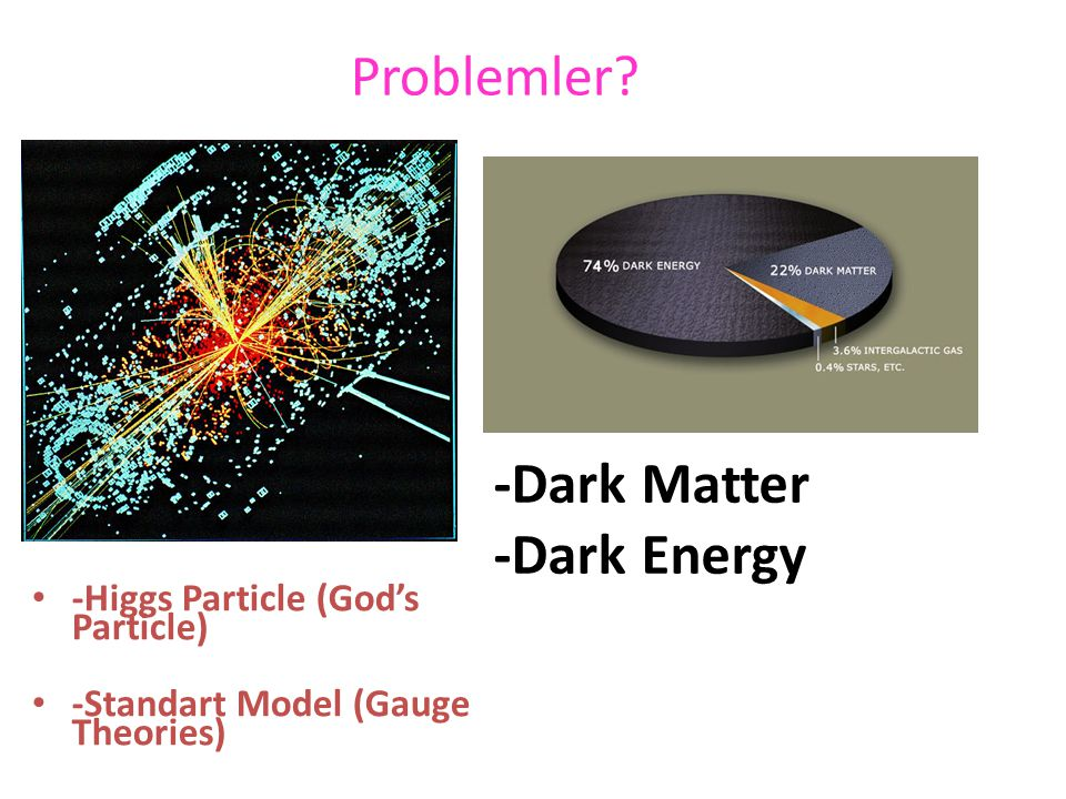 Problemler? -Higgs Particle (God's Particle) -Standart Model (Gauge Theories) -Dark Matter -Dark Energy