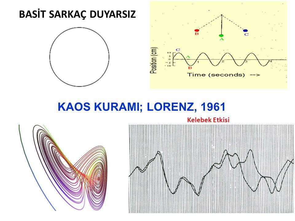 KAOS KURAMI; LORENZ, 1961 Kelebek Etkisi BASİT SARKAÇ DUYARSIZ
