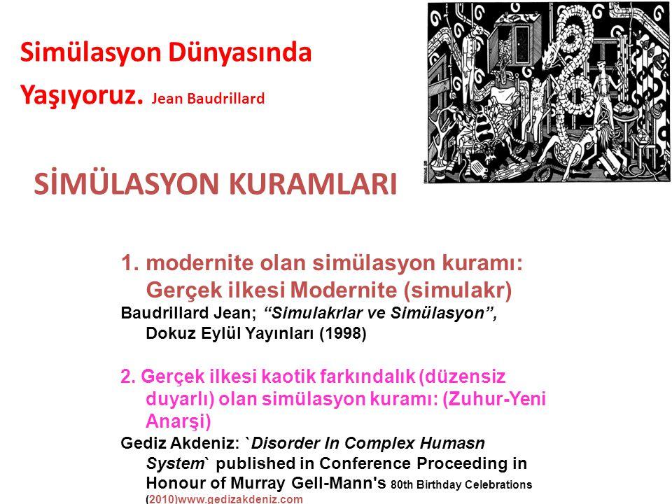 1.modernite olan simülasyon kuramı: Gerçek ilkesi Modernite (simulakr) Baudrillard Jean; Simulakrlar ve Simülasyon , Dokuz Eylül Yayınları (1998) 2.