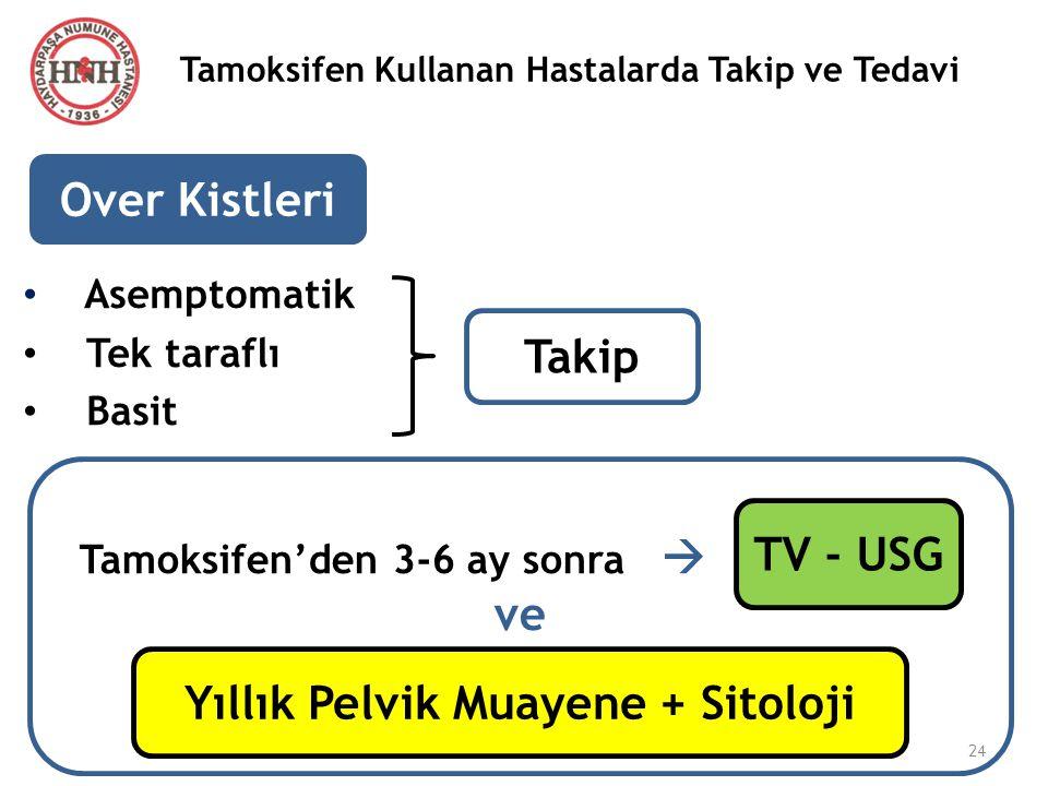 24 Tamoksifen Kullanan Hastalarda Takip ve Tedavi Asemptomatik Tek taraflı Basit Over Kistleri Takip Tamoksifen'den 3-6 ay sonra  ve TV - USG Yıllık