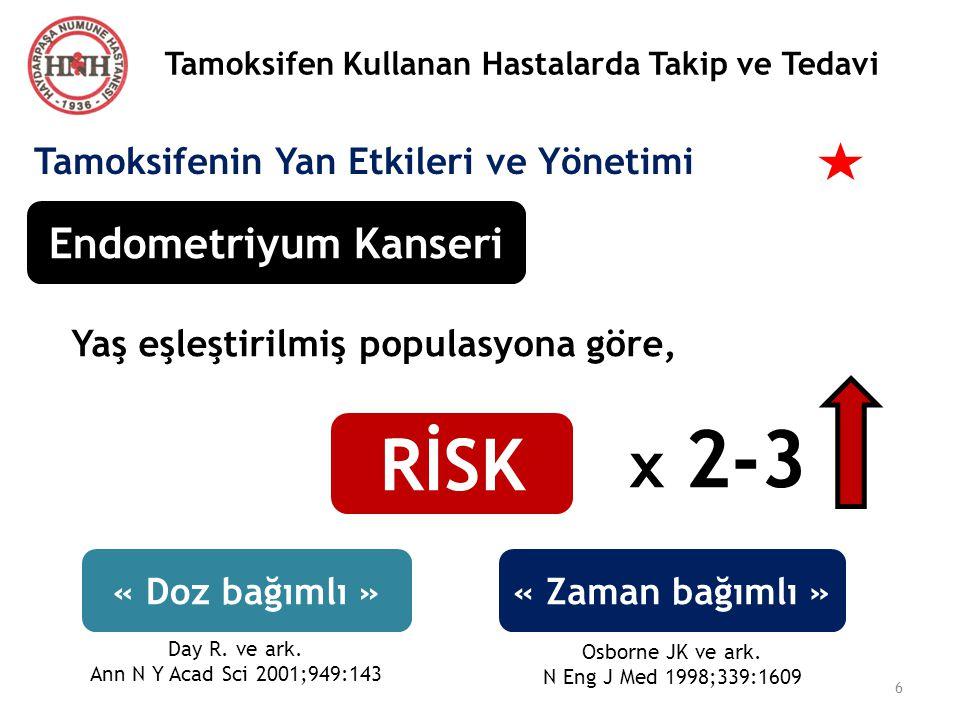 Tamoksifen Kullanan Hastalarda Takip ve Tedavi Tamoksifenin Yan Etkileri ve Yönetimi Endometriyum Kanseri Yaş eşleştirilmiş populasyona göre, x 2-3 Rİ