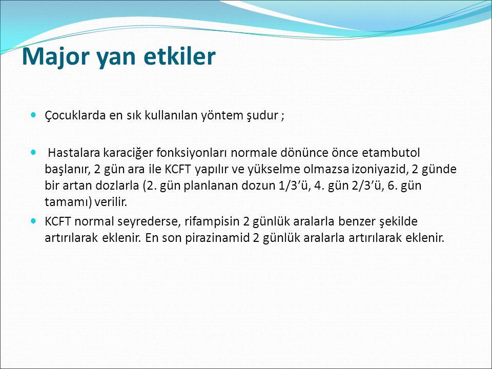 Çocuklarda en sık kullanılan yöntem şudur ; Hastalara karaciğer fonksiyonları normale dönünce önce etambutol başlanır, 2 gün ara ile KCFT yapılır ve yükselme olmazsa izoniyazid, 2 günde bir artan dozlarla (2.