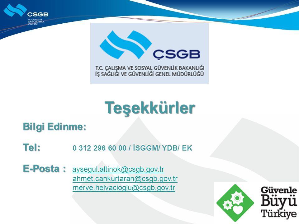 Teşekkürler Bilgi Edinme: Tel: Tel: 0 312 296 60 00 / İSGGM/ YDB/ EK E-Posta : E-Posta : aysegul.altinok@csgb.gov.traysegul.altinok@csgb.gov.tr ahmet.cankurtaran@csgb.gov.tr merve.helvacioglu@csgb.gov.tr
