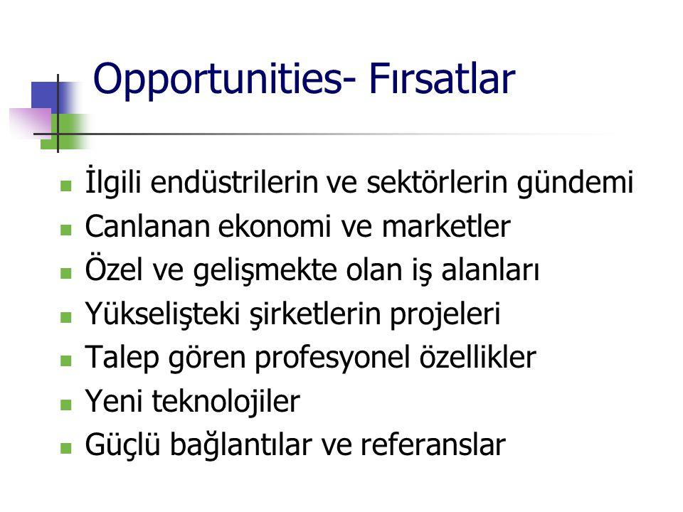 Opportunities- Fırsatlar İlgili endüstrilerin ve sektörlerin gündemi Canlanan ekonomi ve marketler Özel ve gelişmekte olan iş alanları Yükselişteki şirketlerin projeleri Talep gören profesyonel özellikler Yeni teknolojiler Güçlü bağlantılar ve referanslar