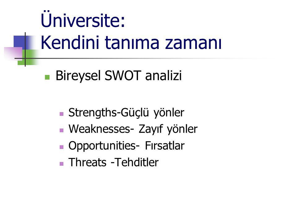 Üniversite: Kendini tanıma zamanı Bireysel SWOT analizi Strengths-Güçlü yönler Weaknesses- Zayıf yönler Opportunities- Fırsatlar Threats -Tehditler