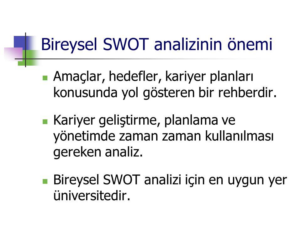 Bireysel SWOT analizinin önemi Amaçlar, hedefler, kariyer planları konusunda yol gösteren bir rehberdir.