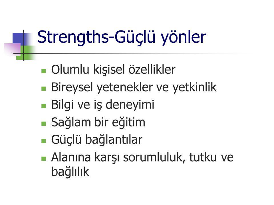 Strengths-Güçlü yönler Olumlu kişisel özellikler Bireysel yetenekler ve yetkinlik Bilgi ve iş deneyimi Sağlam bir eğitim Güçlü bağlantılar Alanına karşı sorumluluk, tutku ve bağlılık
