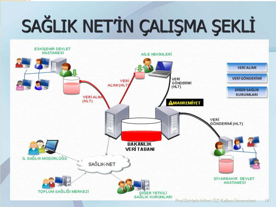 Prof.Dr.Halit HAmi ÖZ Kafkas Üniversitesi18