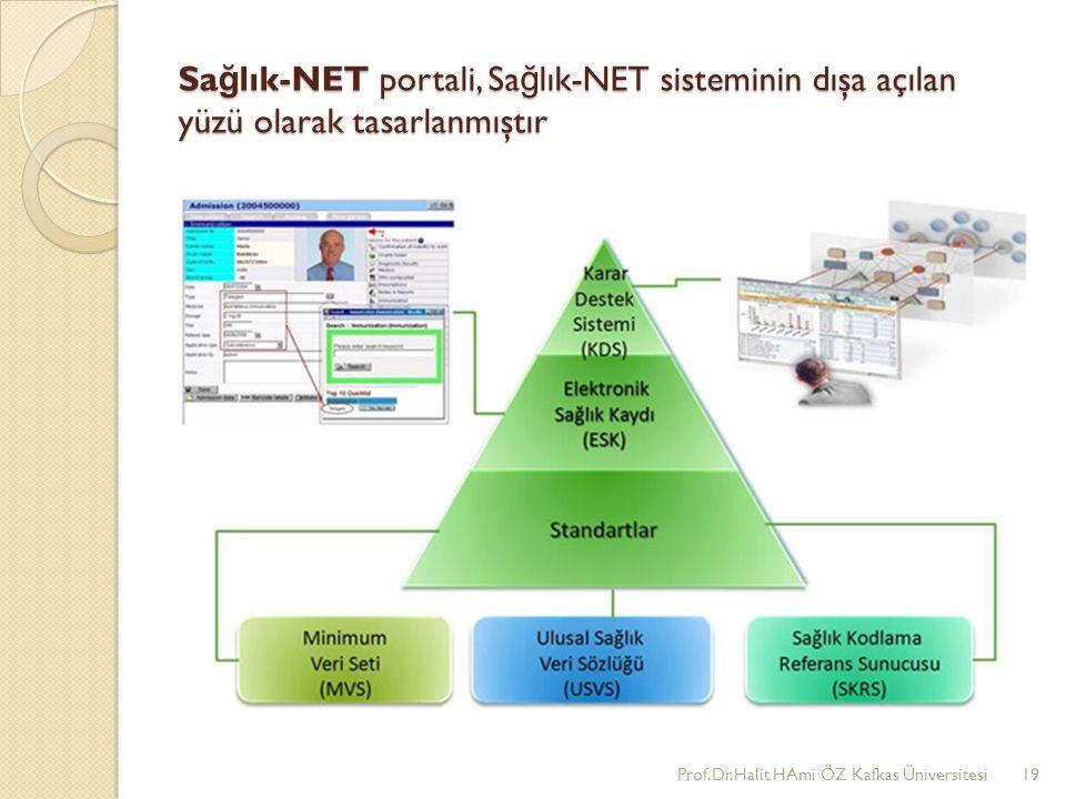 Sa ğ lık-NET portali, Sa ğ lık-NET sisteminin dışa açılan yüzü olarak tasarlanmıştır Prof.Dr.Halit HAmi ÖZ Kafkas Üniversitesi19
