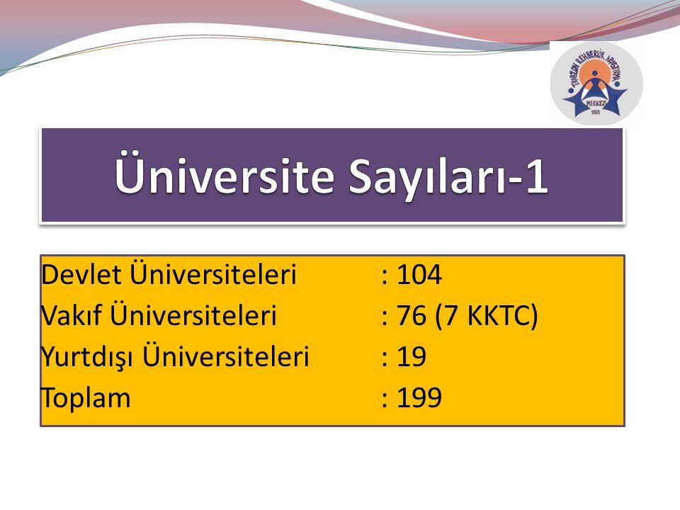 1.Hangi Üniversite .