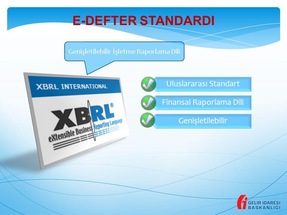 E-DEFTER STANDARDI Genişletilebilir İşletme Raporlama Dili Uluslararası Standart Finansal Raporlama Dili Genişletilebilir