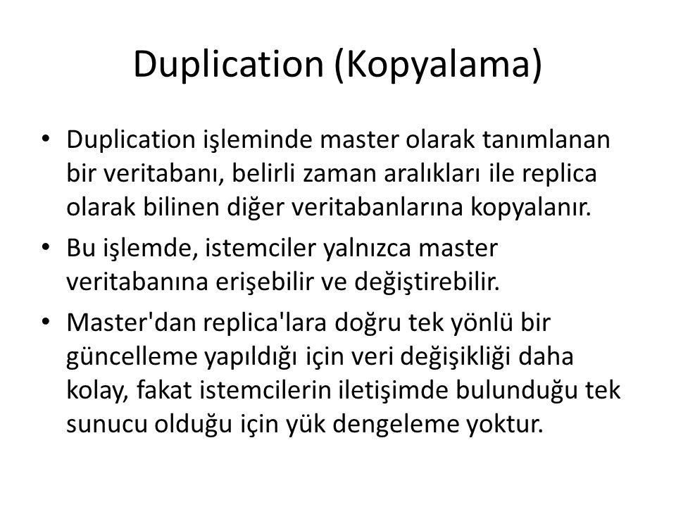 Duplication (Kopyalama) Duplication işleminde master olarak tanımlanan bir veritabanı, belirli zaman aralıkları ile replica olarak bilinen diğer veritabanlarına kopyalanır.