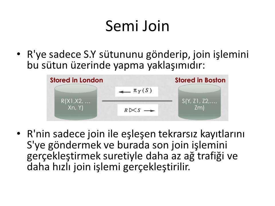 Semi Join R ye sadece S.Y sütununu gönderip, join işlemini bu sütun üzerinde yapma yaklaşımıdır: R nin sadece join ile eşleşen tekrarsız kayıtlarını S ye göndermek ve burada son join işlemini gerçekleştirmek suretiyle daha az ağ trafiği ve daha hızlı join işlemi gerçekleştirilir.