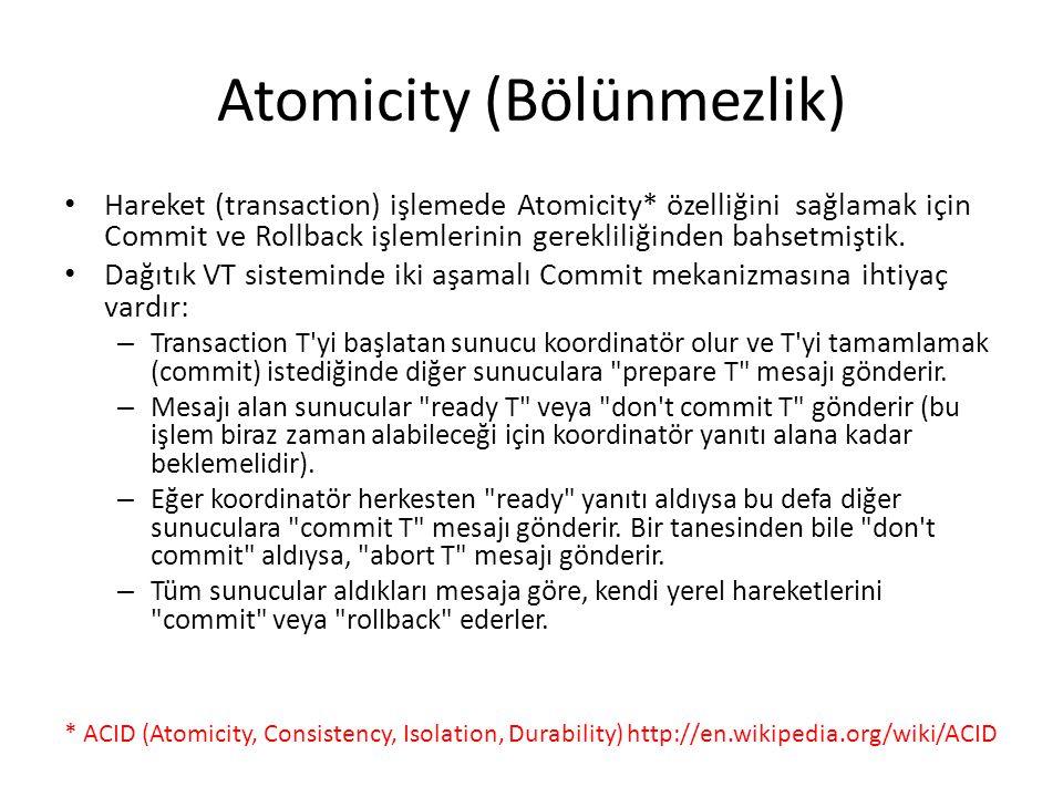 Atomicity (Bölünmezlik) Hareket (transaction) işlemede Atomicity* özelliğini sağlamak için Commit ve Rollback işlemlerinin gerekliliğinden bahsetmiştik.
