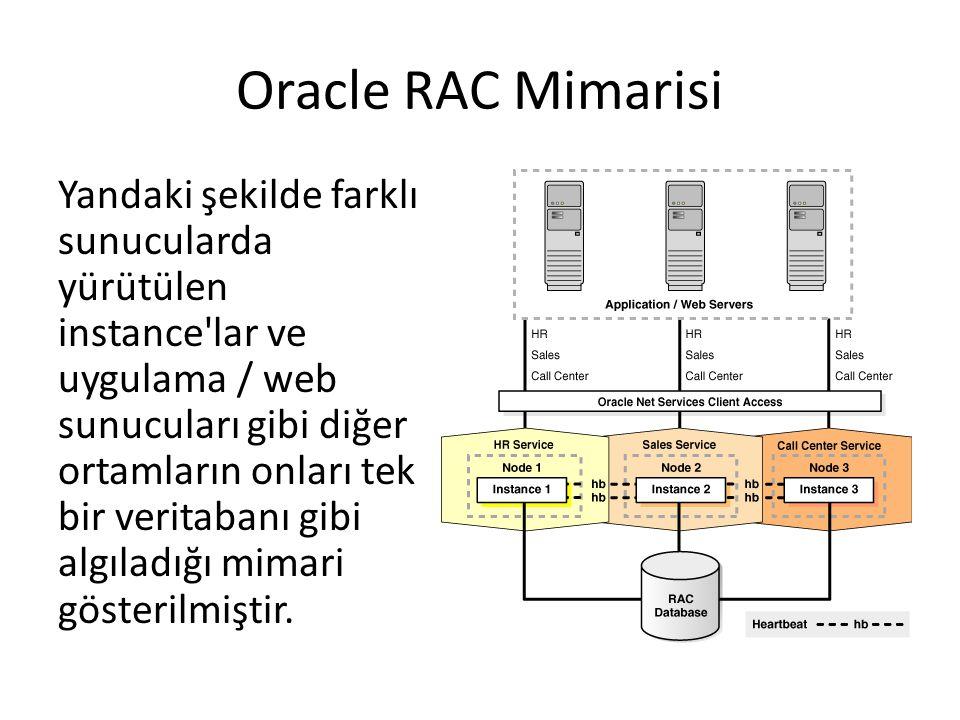 Oracle RAC Mimarisi Yandaki şekilde farklı sunucularda yürütülen instance lar ve uygulama / web sunucuları gibi diğer ortamların onları tek bir veritabanı gibi algıladığı mimari gösterilmiştir.