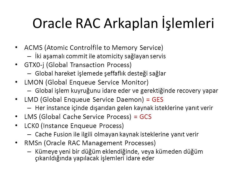 Oracle RAC Arkaplan İşlemleri ACMS (Atomic Controlfile to Memory Service) – İki aşamalı commit ile atomicity sağlayan servis GTX0-j (Global Transaction Process) – Global hareket işlemede şeffaflık desteği sağlar LMON (Global Enqueue Service Monitor) – Global işlem kuyruğunu idare eder ve gerektiğinde recovery yapar LMD (Global Enqueue Service Daemon) = GES – Her instance içinde dışarıdan gelen kaynak isteklerine yanıt verir LMS (Global Cache Service Process) = GCS LCK0 (Instance Enqueue Process) – Cache Fusion ile ilgili olmayan kaynak isteklerine yanıt verir RMSn (Oracle RAC Management Processes) – Kümeye yeni bir düğüm eklendiğinde, veya kümeden düğüm çıkarıldığında yapılacak işlemleri idare eder