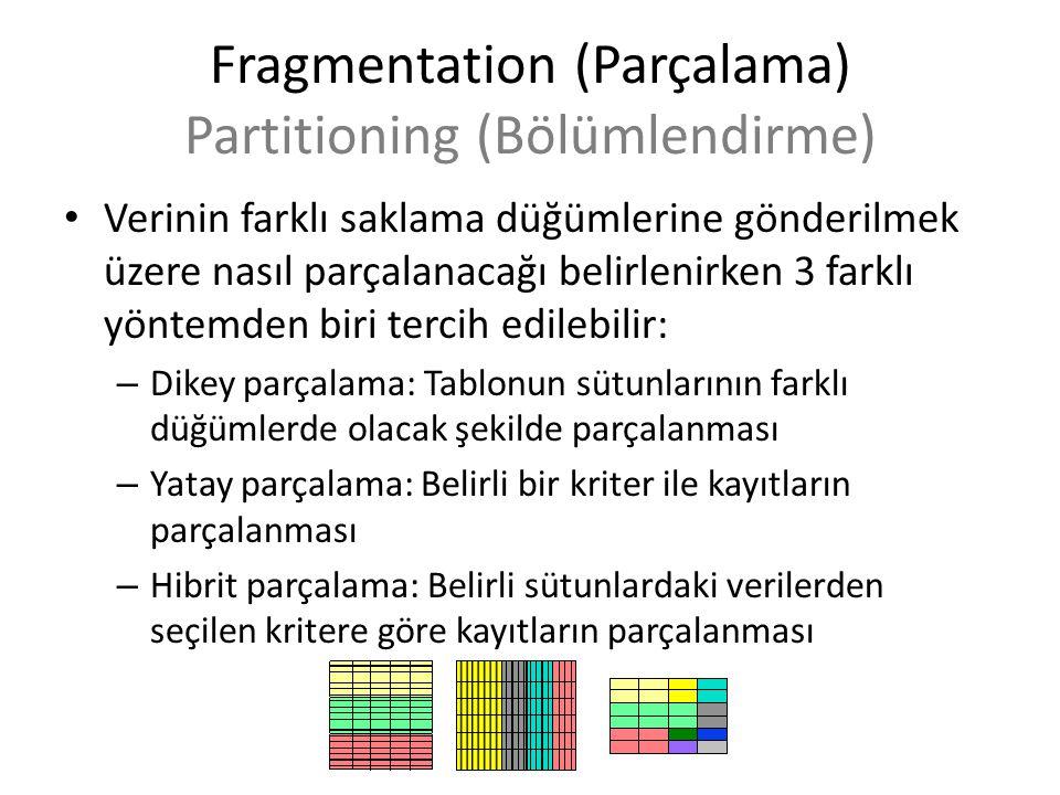 Fragmentation (Parçalama) Partitioning (Bölümlendirme) Verinin farklı saklama düğümlerine gönderilmek üzere nasıl parçalanacağı belirlenirken 3 farklı yöntemden biri tercih edilebilir: – Dikey parçalama: Tablonun sütunlarının farklı düğümlerde olacak şekilde parçalanması – Yatay parçalama: Belirli bir kriter ile kayıtların parçalanması – Hibrit parçalama: Belirli sütunlardaki verilerden seçilen kritere göre kayıtların parçalanması