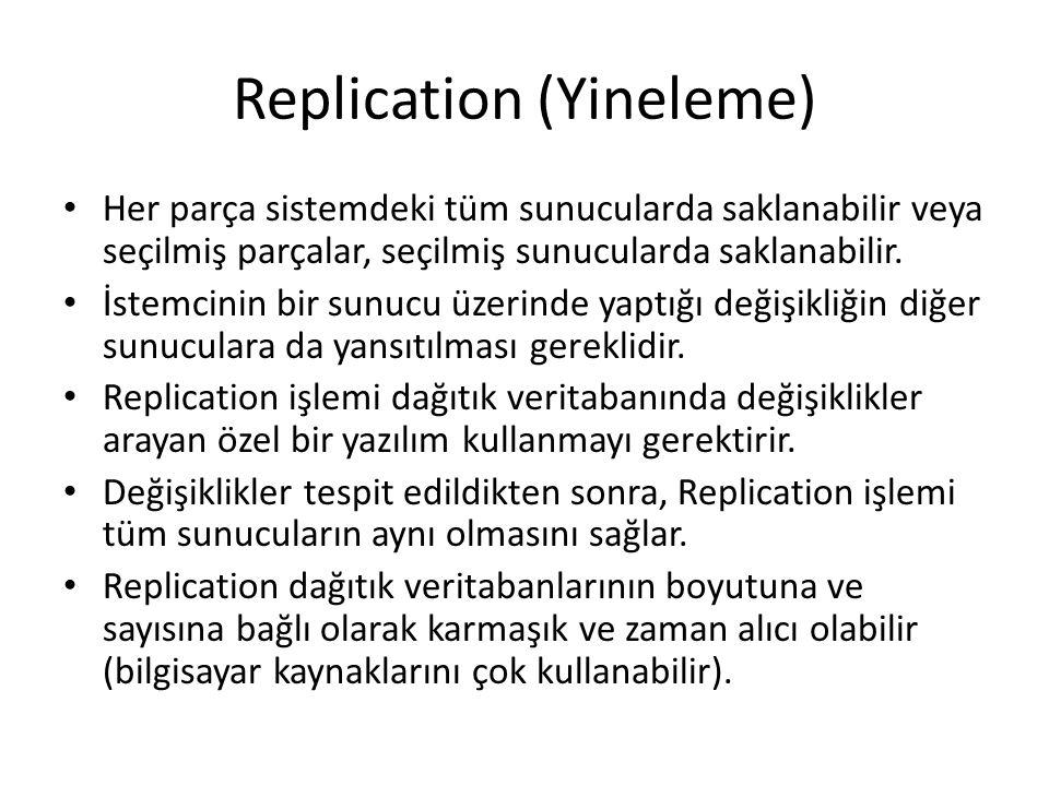 Replication (Yineleme) Her parça sistemdeki tüm sunucularda saklanabilir veya seçilmiş parçalar, seçilmiş sunucularda saklanabilir.