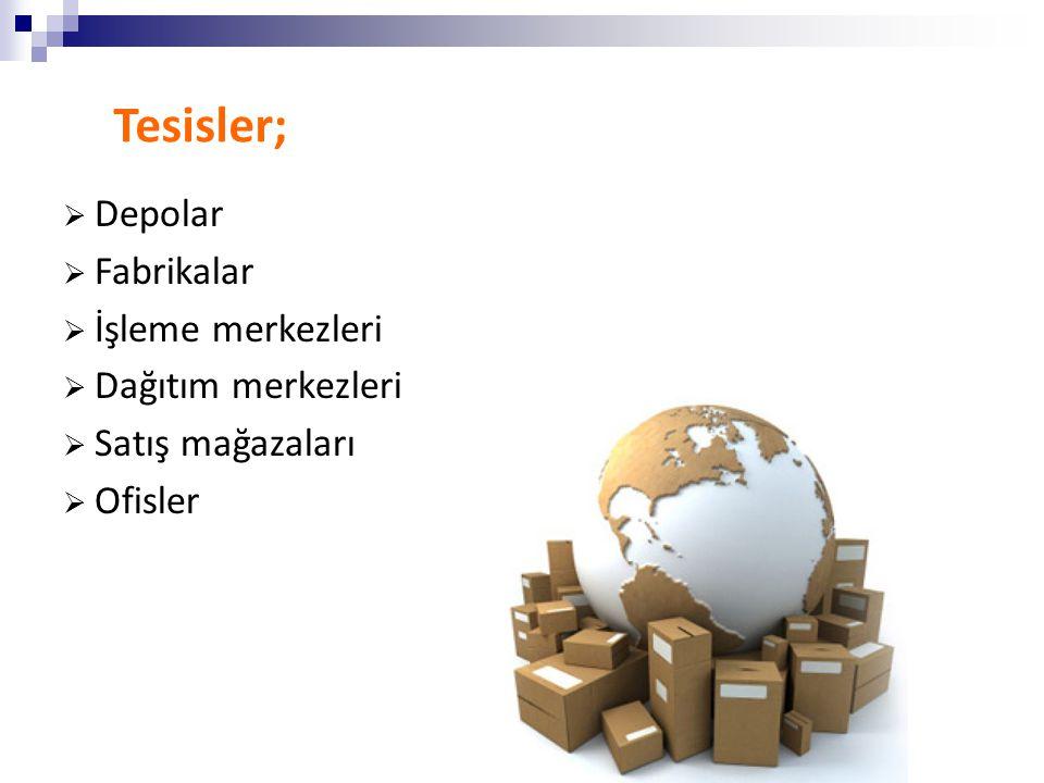  Depolar  Fabrikalar  İşleme merkezleri  Dağıtım merkezleri  Satış mağazaları  Ofisler Tesisler;