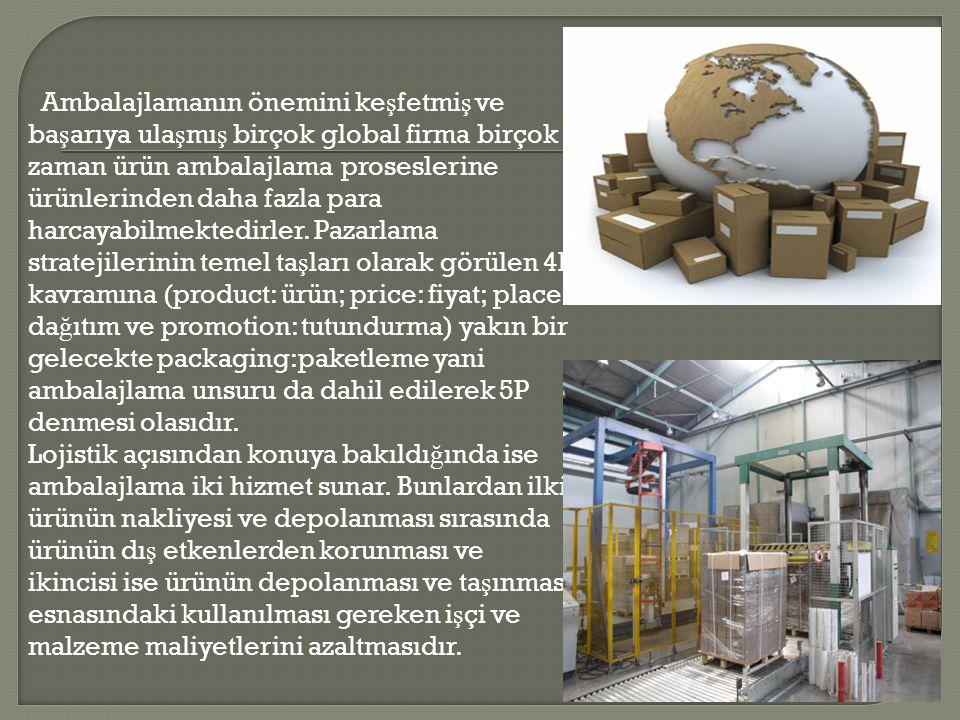 Ambalajlamanın önemini ke ş fetmi ş ve ba ş arıya ula ş mı ş birçok global firma birçok zaman ürün ambalajlama proseslerine ürünlerinden daha fazla para harcayabilmektedirler.
